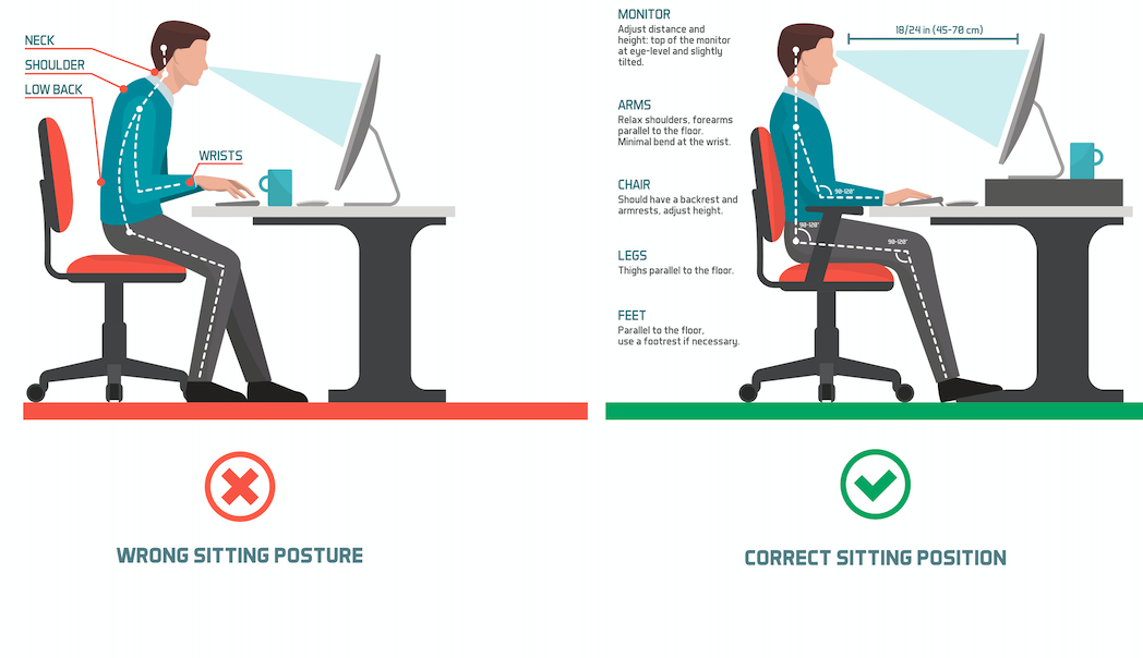 Maintaining a Good Posture While Working From Home